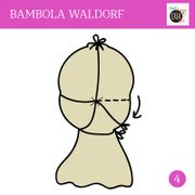 Come fare una bambola waldorf